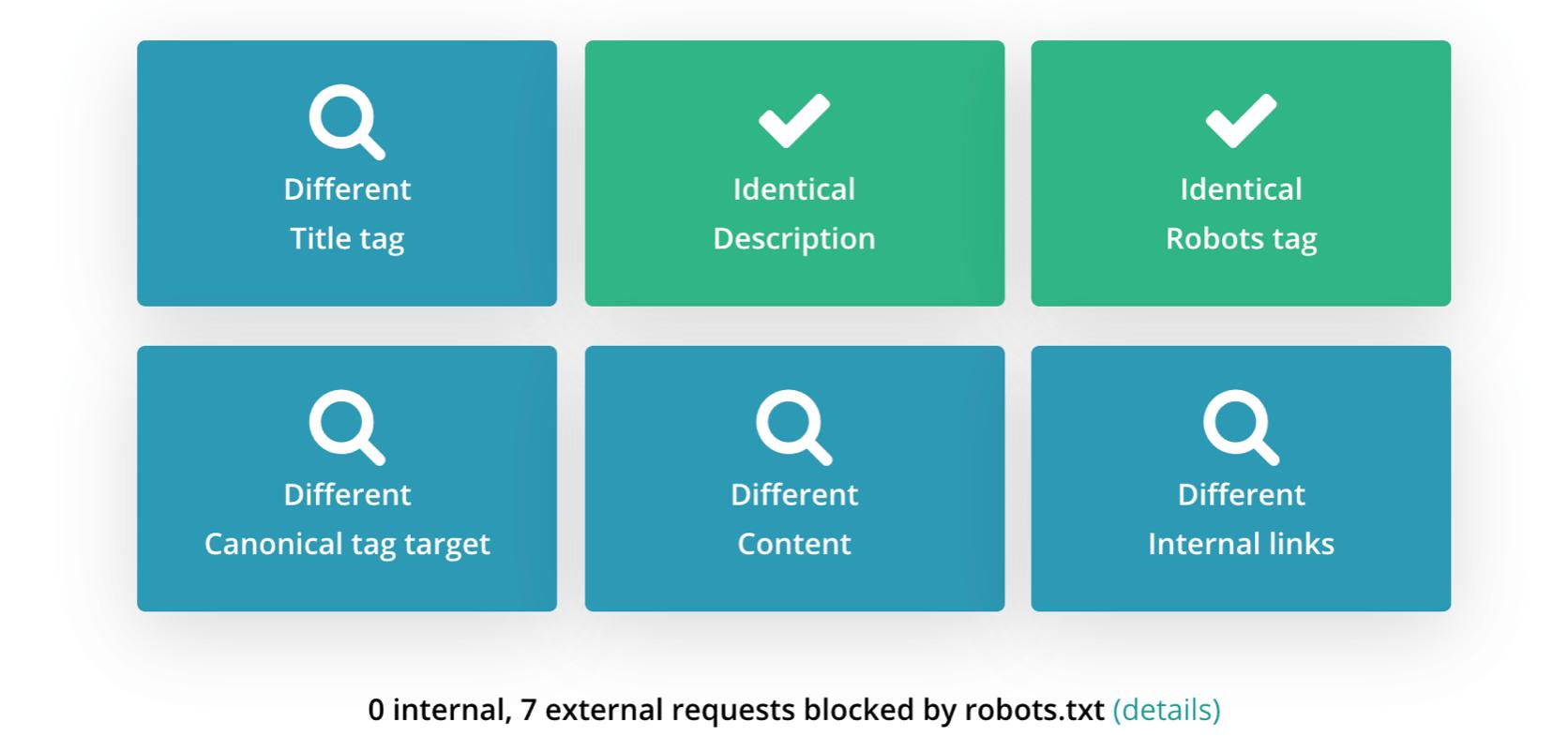 JavaScript Rendering Check